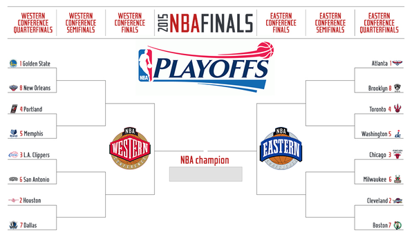 Nba Playoffs 2015 Eastern Conference Standings Who: The Entire World Observed On A Daily Basis: NBA Playoffs