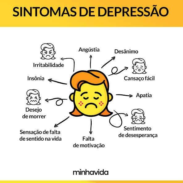 quais-sintomas-da-depressao