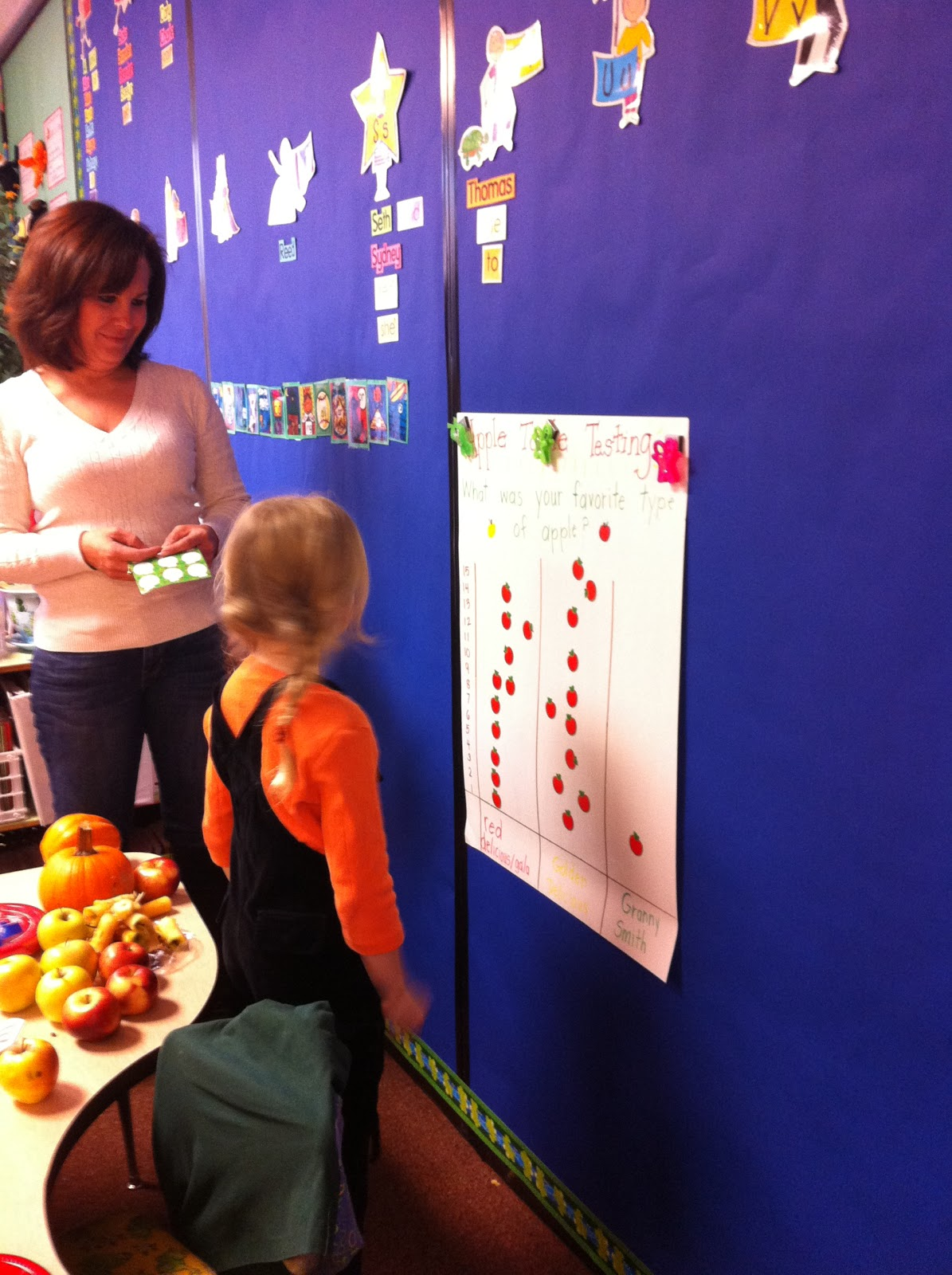 Langston S Learners Harvest Stations