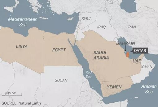 Kutukan Minyak Arab, Konflik Berkepanjangan di Timur Tengah