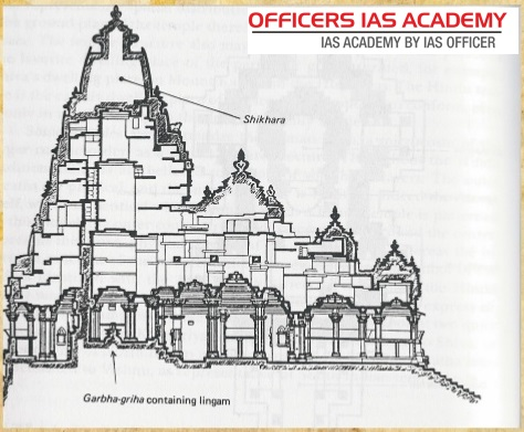 nagara style temples Hindu art reflects this plurality of beliefs the 11th century lingaraj temple is a fine example of the north indian nagara style of temple architecture.