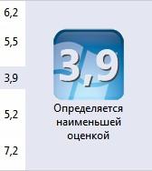 Индекса производительности Windows