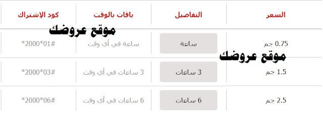 شرح الإشتراك في باقات الانترنت اليومية من فودافون مصر 2018