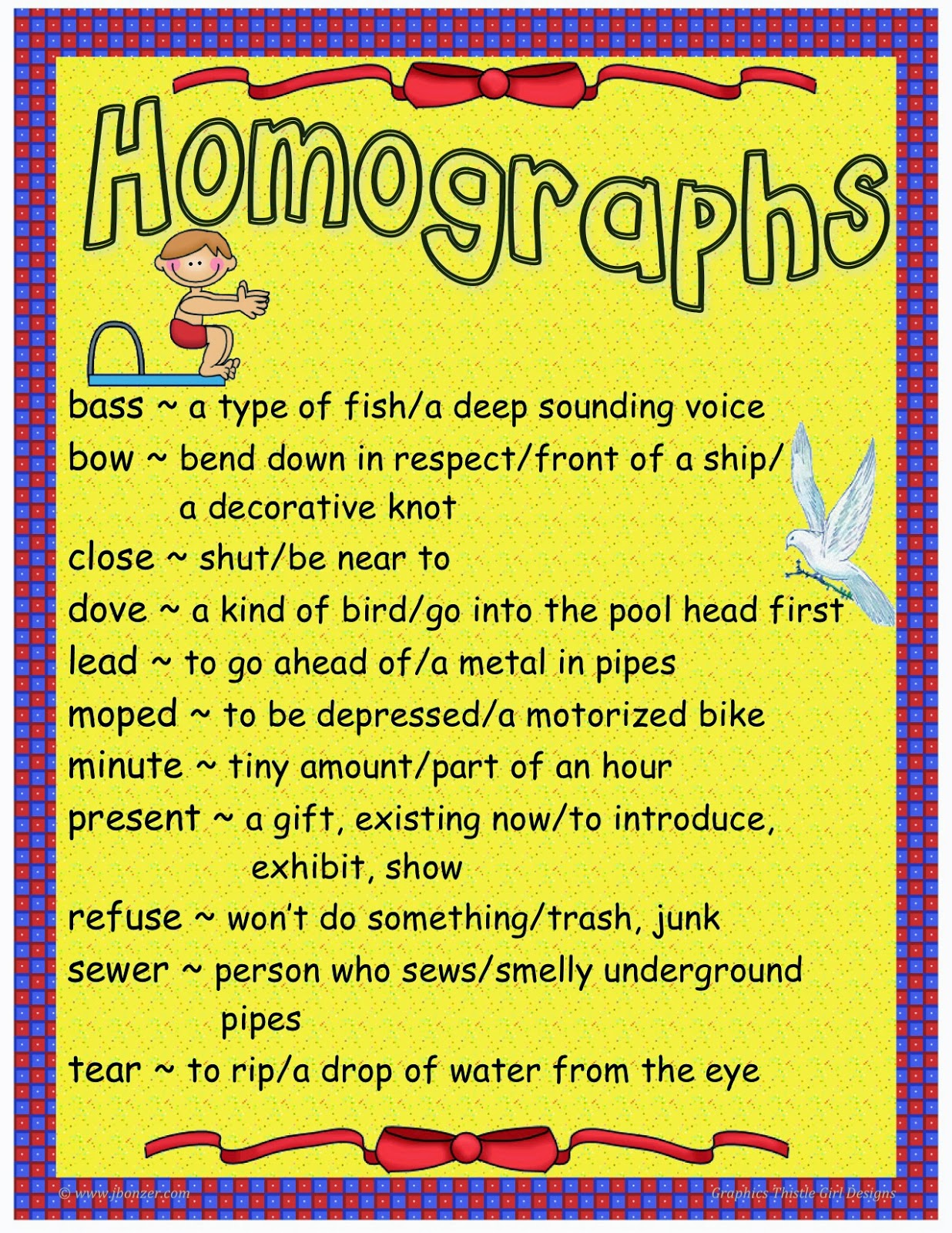 Wise Wednesday Grammar Homographs Native English Spain