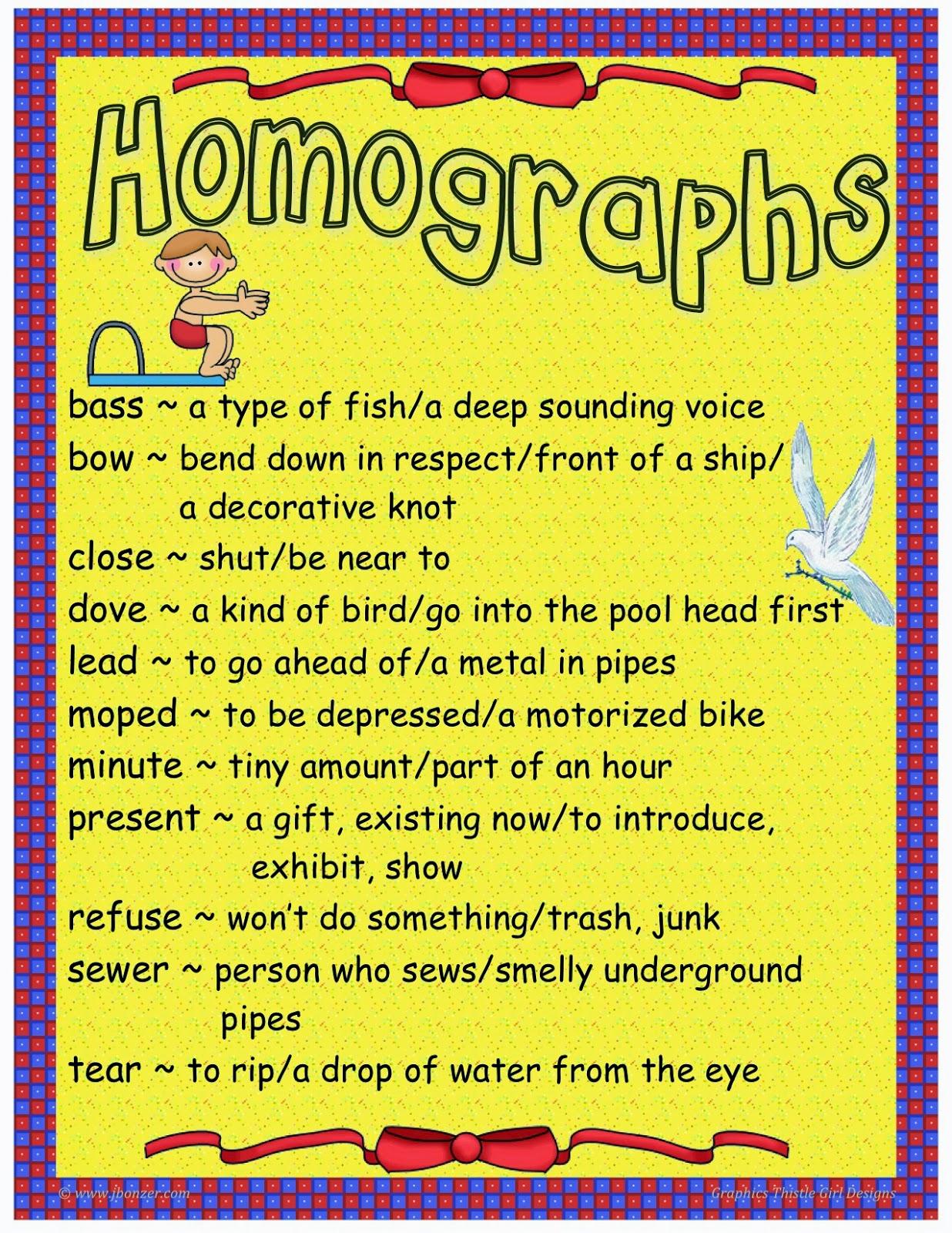 Wise Wednesday Grammar Homographs Native English Spain