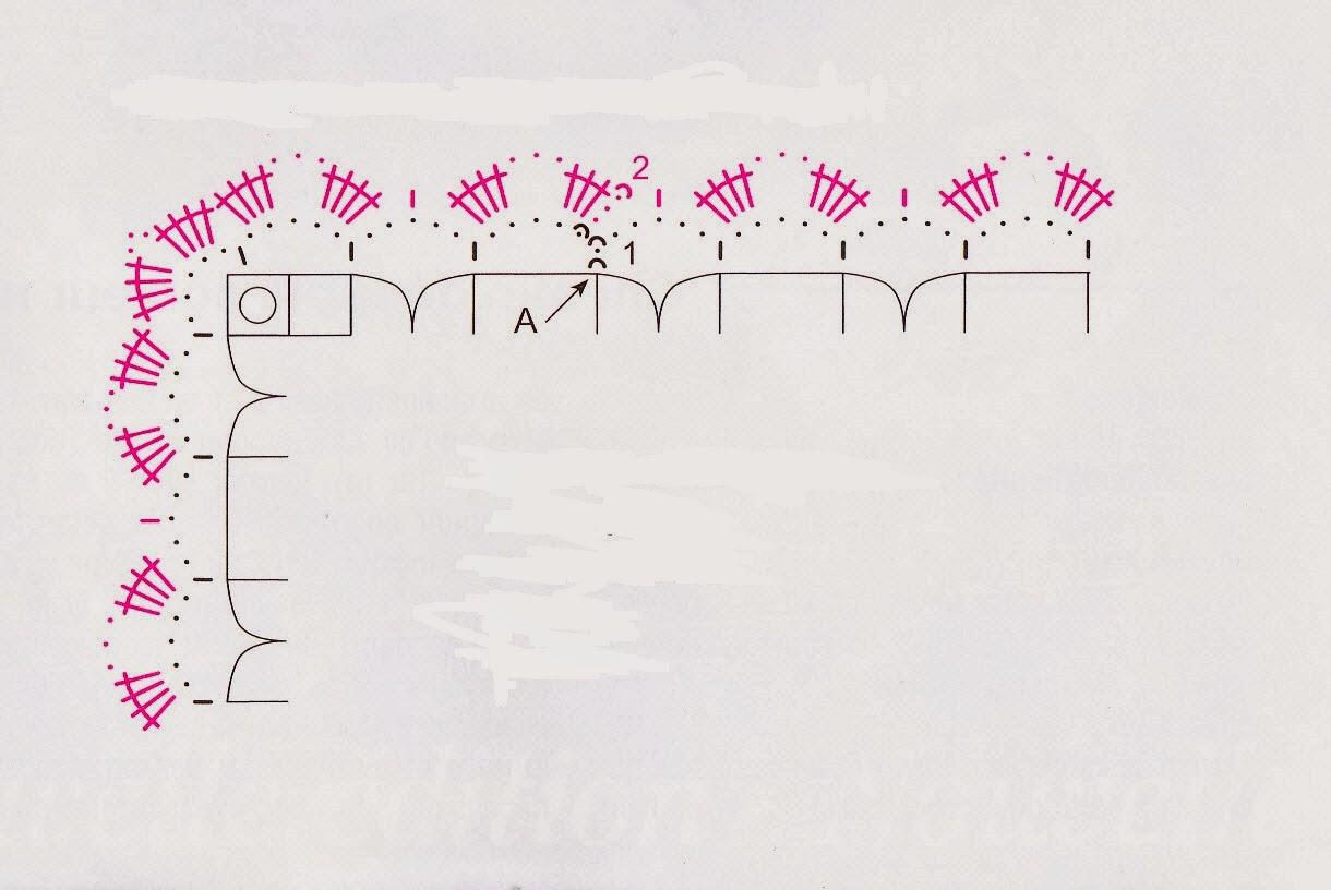 Cr ations crochet bordure de finition - Bordure de finition au crochet ...