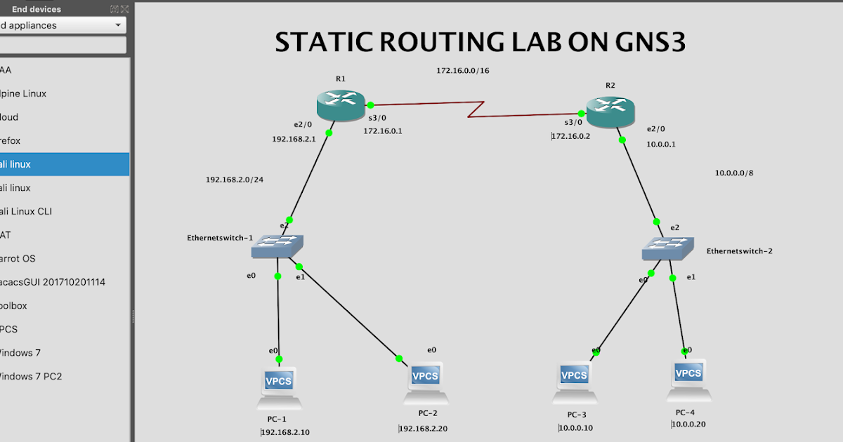 How To Remove Static Route In Linux How to use route command
