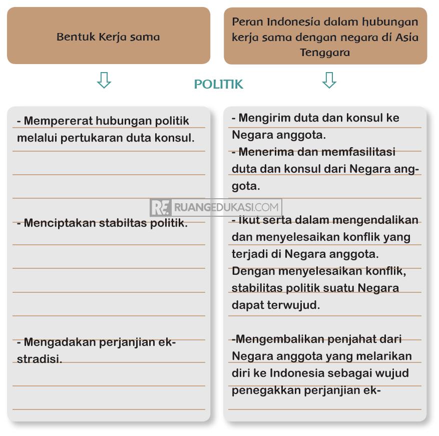 Kunci Jawaban Tema 4 Kelas 6 Halaman 53, 54