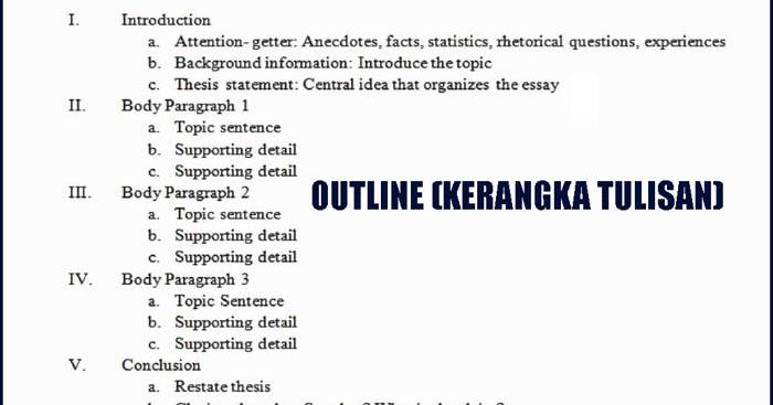 Contoh Outline Proposal Skripsi Bahasa Inggris - Pejuang