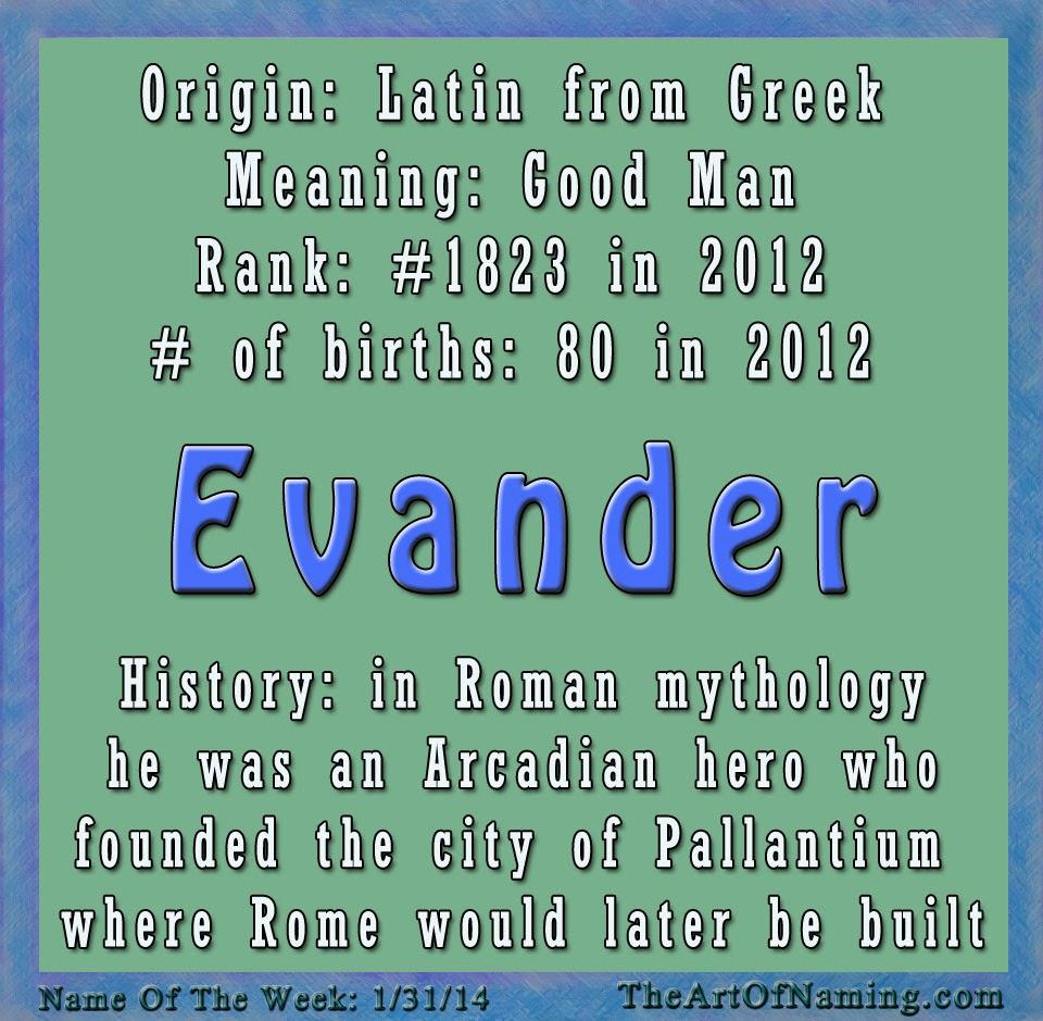 The Art of Naming: Evander