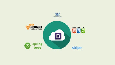 How to learn Spring Boot in 2019