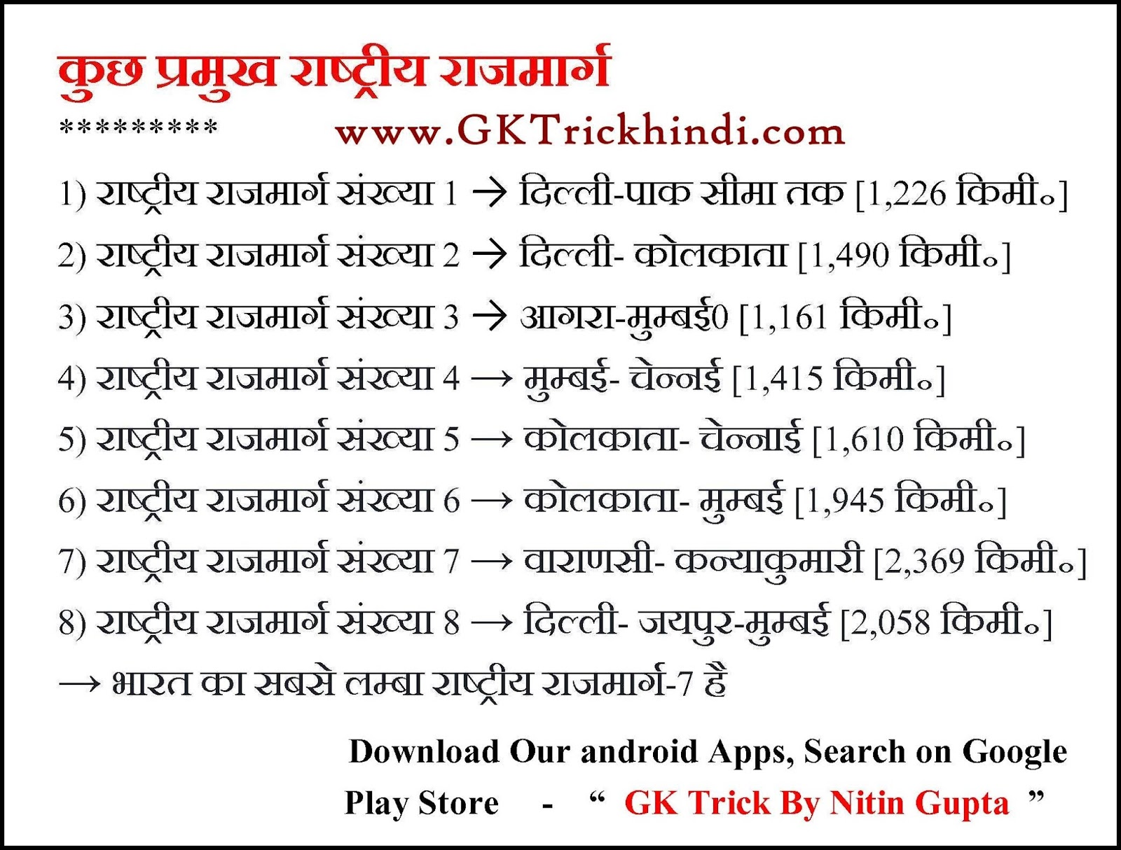 All Gk Tricks In Hindi Pdf