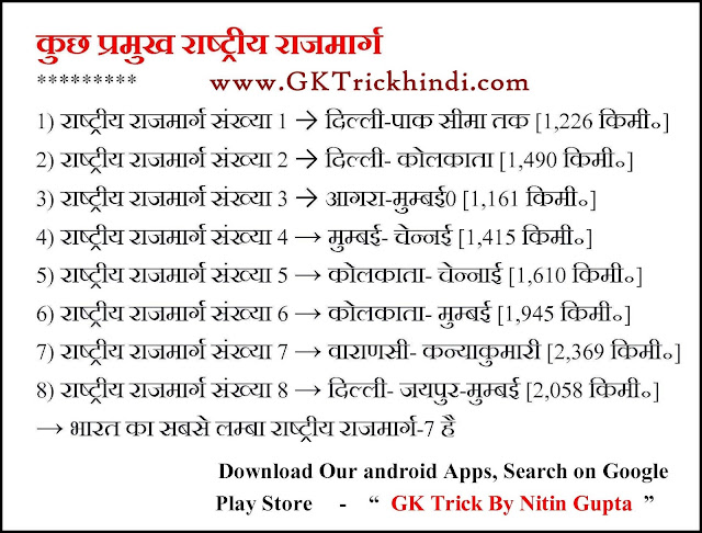 GK Trick for SSC in Hindi