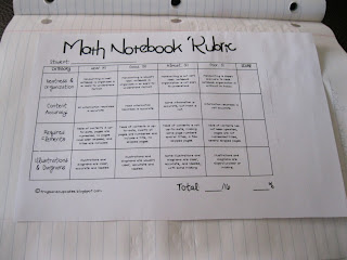 photo of rubric for math journal entry @ Runde's Room