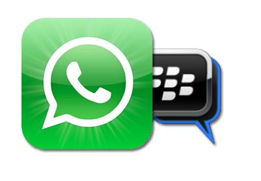 Ketika Whatsapp Masih Ada di  Blackberry