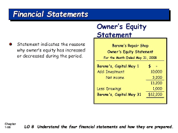 Statement The Most Essential Finance Concepts