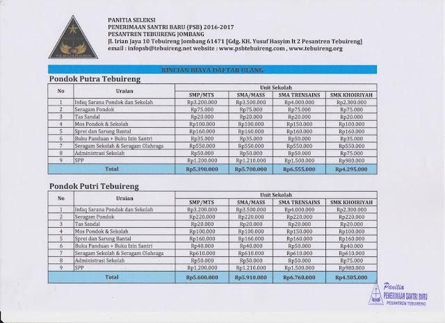 Rincian Biaya Daftar Ulang Biaya Pendidikan di Pondok Pesantren Tebuireng Jombang tahun 2016 - 2017