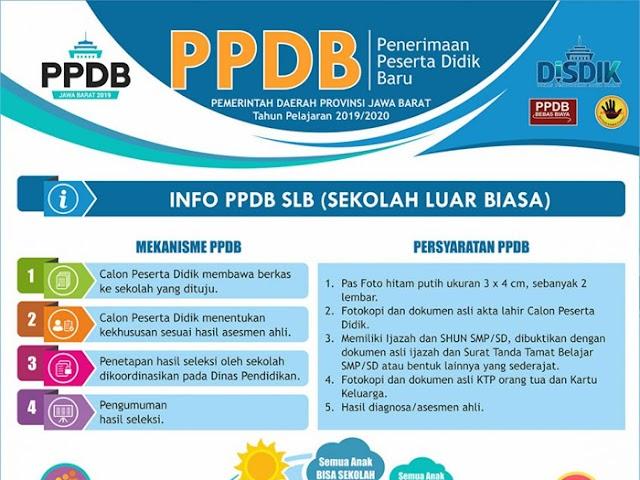 Mekanisme dan Persyaratan PPDB Sekolah Luar Biasa (SLB) 2019