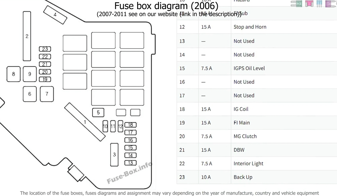 Letak box sekring honda civic fd gen 8 2006-2011