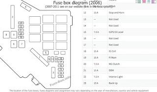 Fuse box civic fd
