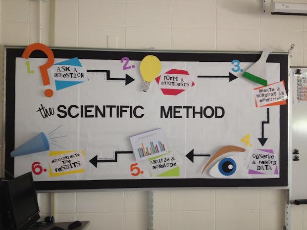Science Classroom Bulletin Board Ideas