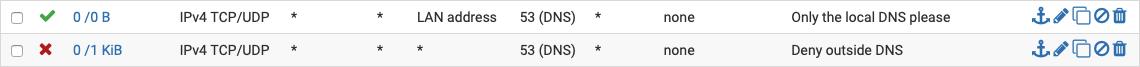 Come concedere un unico DNS locale nella rete LAN