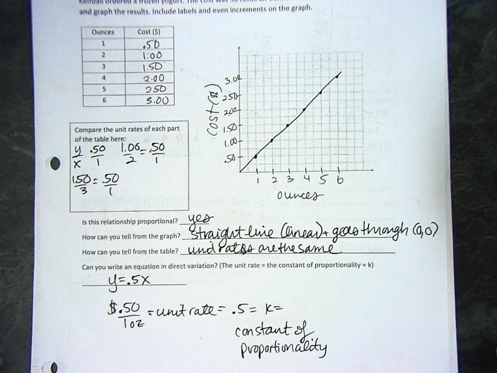 Math 7 With Mrs Vandyke January