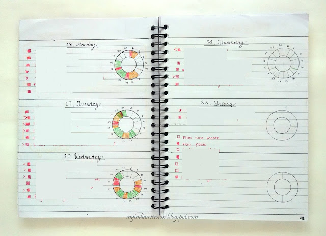 bullet-journal-at-a-glance-weekly-layout-with-time-management-myindianversion