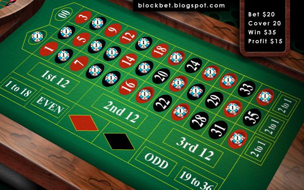 All Things Poker, Roulette & Blackjack