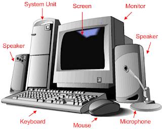 Konsep Dan Cara Kerja Perangkat Keras Sistem Komputer ...