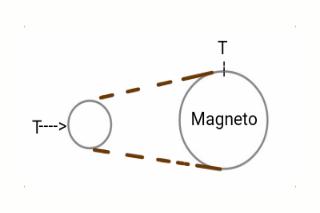 Gambar magneto 1