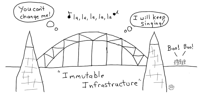 immutable infrastructure