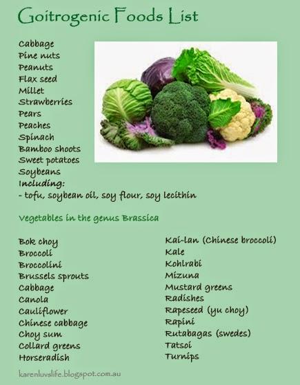 Rice Diet Food List