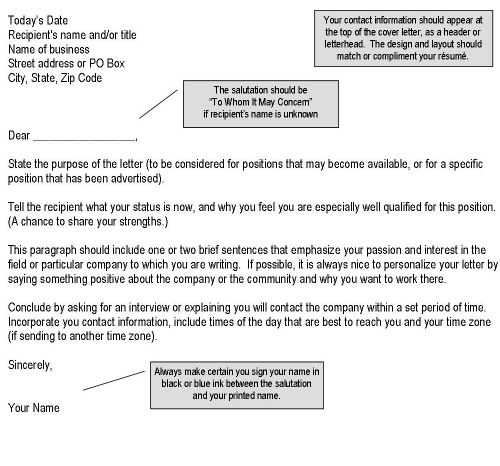 Cover Letter Example Mail Part 2 Cover Letter Cover Letter Example - what a cover letter should include