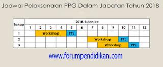 Jadwal Kegiatan PPGJ 2018