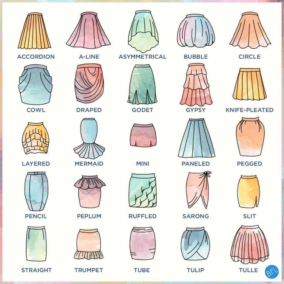 Secret Beauty: Different Skirt Shapes