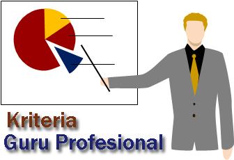 Apa Kriteria Guru Penerima Tunjangan Sertifikasi atau Tunjangan Profesi Guru (TPG)?