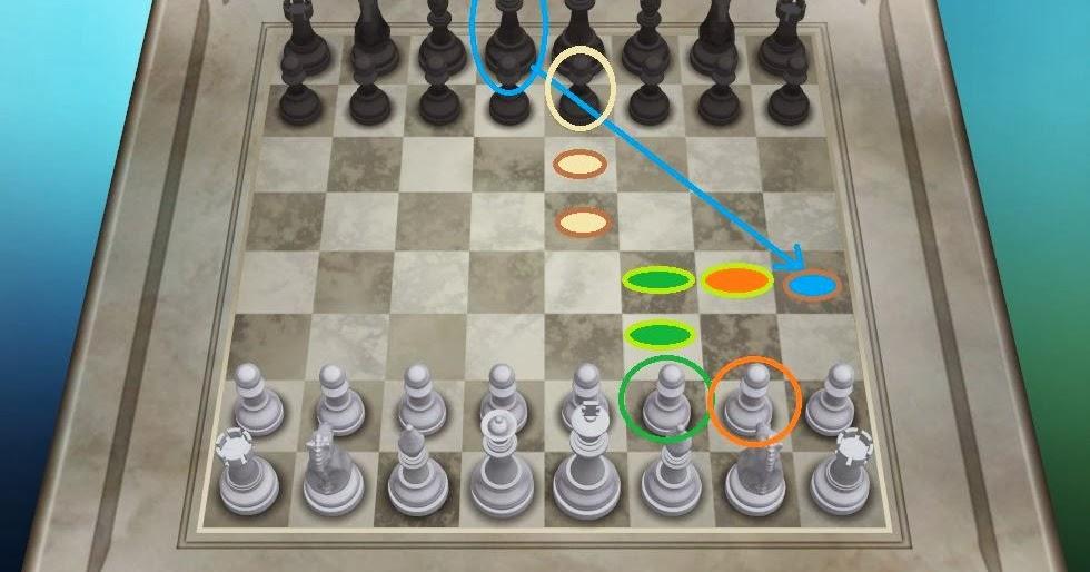 Langkah pertama bermain forex