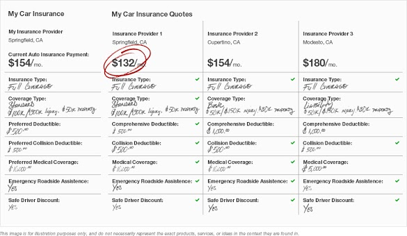 Auto Insurance Coverage Quotes
