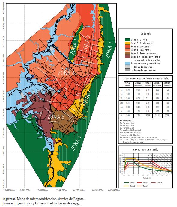 Mapa geologico y de microzonificacion sismica de Bogota | licencias ...