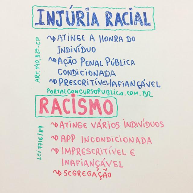 Racismo ou Injúria Racial? Qual a Diferença?
