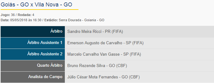 Sandro Meira Ricci - PR (FIFA) apita Goiás x Vila