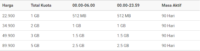 Harga Paket Internet AXIS Paket Karet Axis