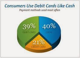 debit cards