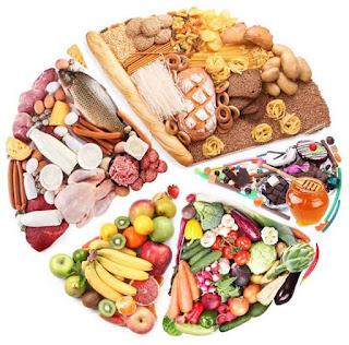 Peligros de las dietas milagro