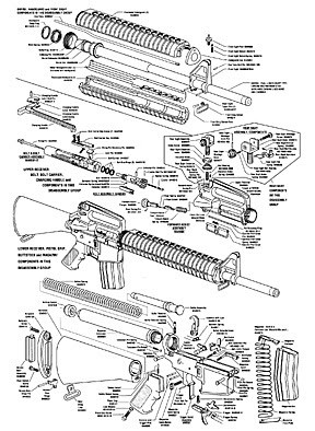 Putting Together An AR-15 Rifle, Part 1
