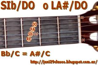 acorde guitarra chord (LA# con bajo en DO) o (SIb con bajo en DO)