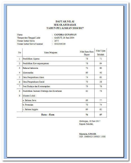 Aplikasi Cetak Halaman Depan dan Belakang Ijazah SD/MI 2017 Format Excel.Xlsx