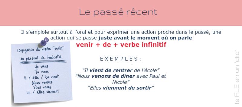 le passé récent en français, grammaire et conjugaison, verbs, FLE