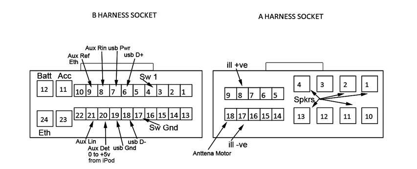2016 Hyundai Sonata Speaker Wiring Diagram Course Registration Activity Stereo Ix35 Diagrams Joying Head Unit Review Rh Joyingunit Blogspot Com Car Audio System 2006